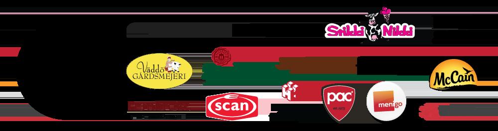 Stockholm Burger Fest 2018 - Samarbetspartners